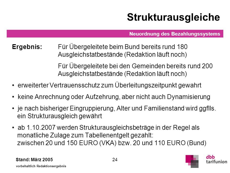 Neuordnung des Bezahlungssystems Stand: März 2005 vorbehaltlich Redaktionsergebnis 24 Strukturausgleiche Ergebnis:Für Übergeleitete beim Bund bereits