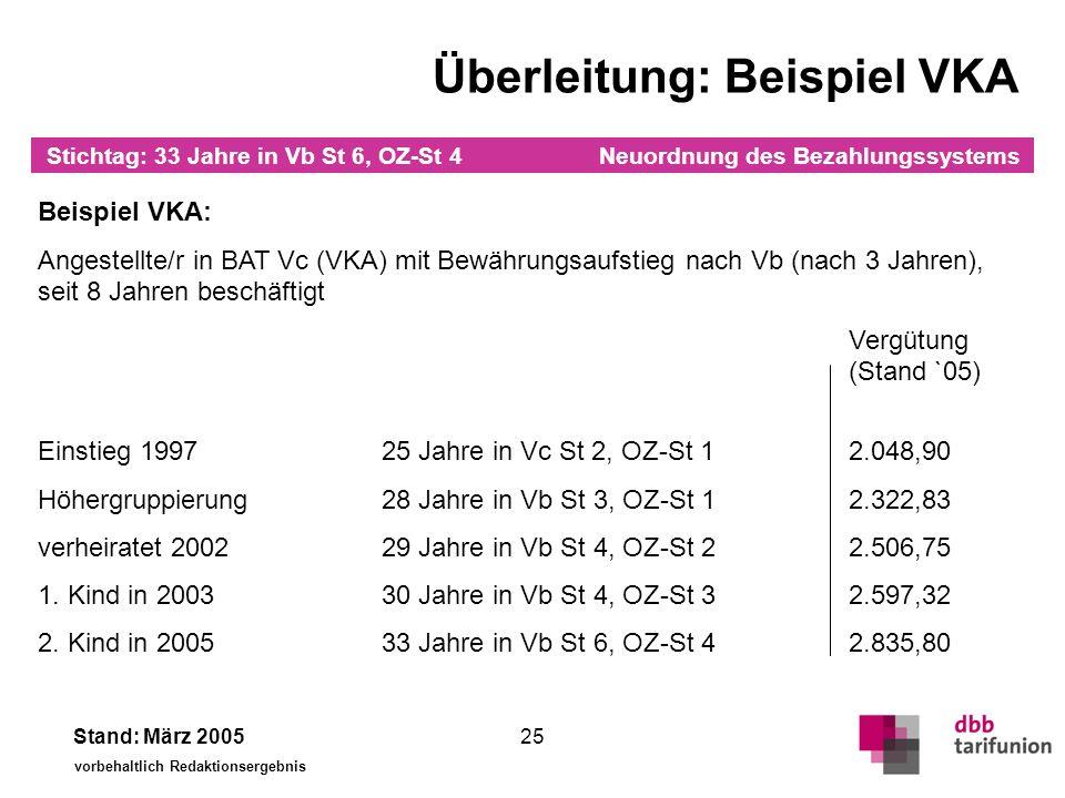 Neuordnung des Bezahlungssystems Stand: März 2005 vorbehaltlich Redaktionsergebnis 25 Überleitung: Beispiel VKA Beispiel VKA: Angestellte/r in BAT Vc