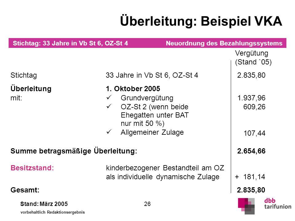 Neuordnung des Bezahlungssystems Stand: März 2005 vorbehaltlich Redaktionsergebnis 26 Vergütung (Stand `05) Stichtag33 Jahre in Vb St 6, OZ-St 4 2.835