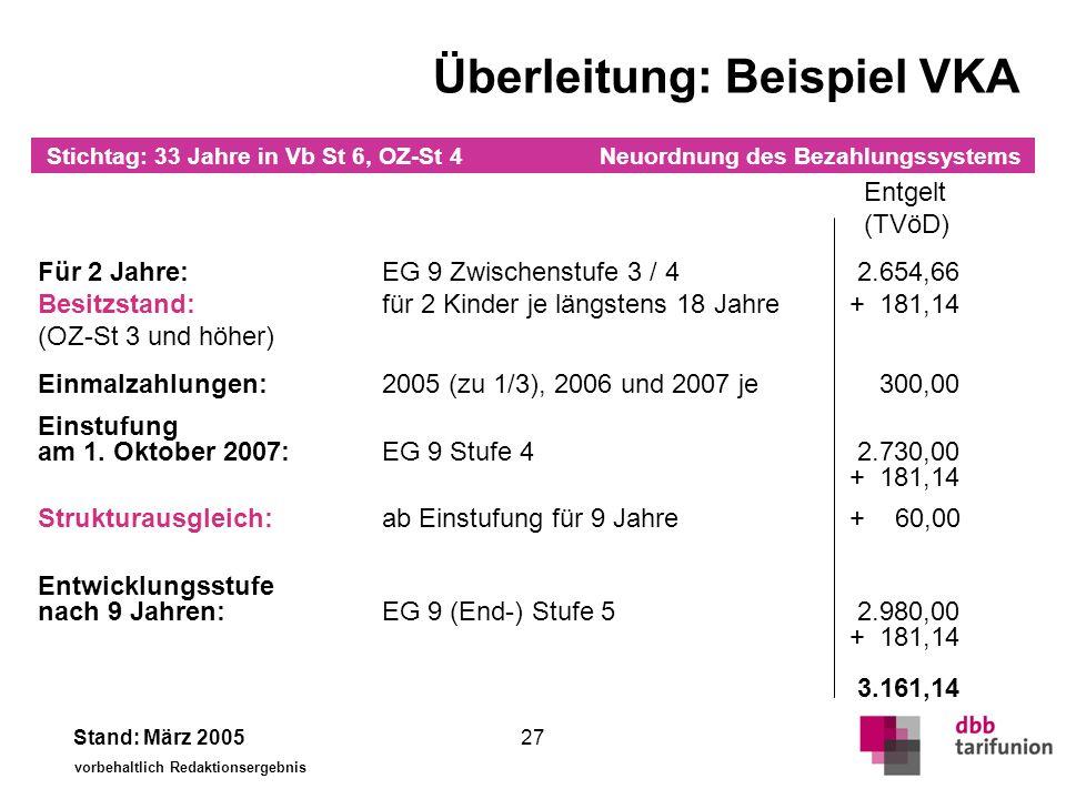 Neuordnung des Bezahlungssystems Stand: März 2005 vorbehaltlich Redaktionsergebnis 27 Entgelt (TVöD) Für 2 Jahre:EG 9 Zwischenstufe 3 / 4 2.654,66 Bes