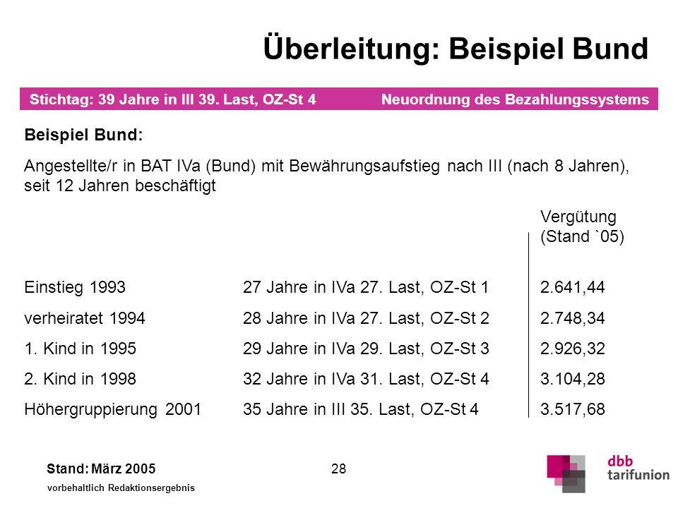 Neuordnung des Bezahlungssystems Stand: März 2005 vorbehaltlich Redaktionsergebnis 28 Überleitung: Beispiel Bund Beispiel Bund: Angestellte/r in BAT I