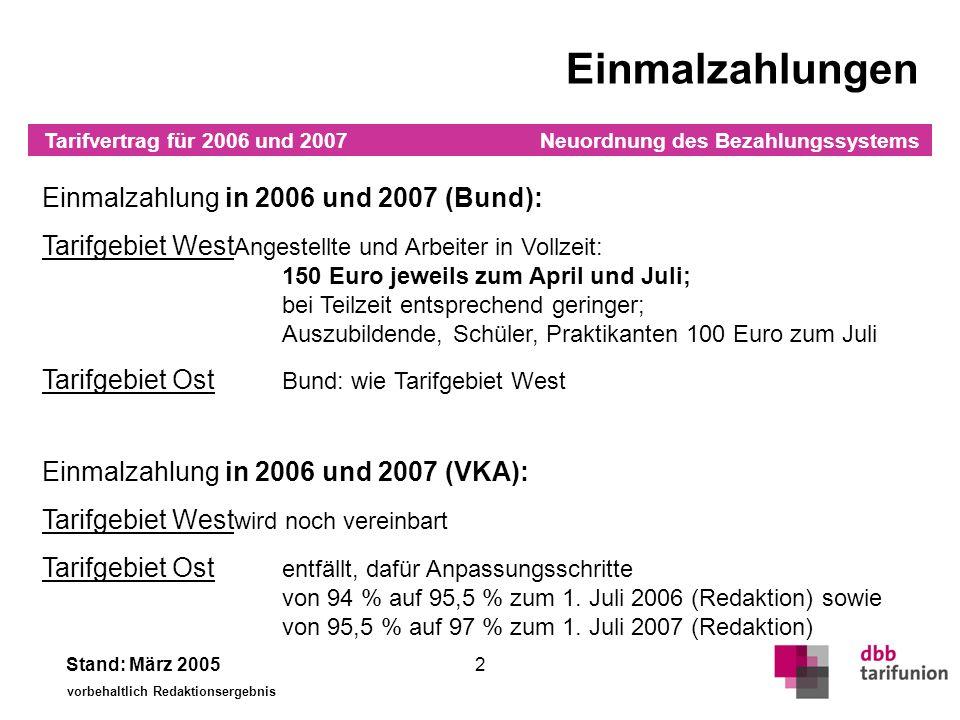 Neuordnung des Bezahlungssystems Stand: März 2005 vorbehaltlich Redaktionsergebnis 2 Einmalzahlungen Einmalzahlung in 2006 und 2007 (Bund): Tarifgebie