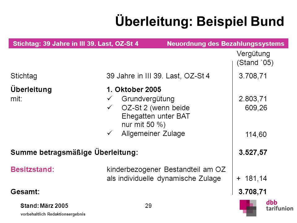 Neuordnung des Bezahlungssystems Stand: März 2005 vorbehaltlich Redaktionsergebnis 29 Vergütung (Stand `05) Stichtag39 Jahre in III 39. Last, OZ-St 4
