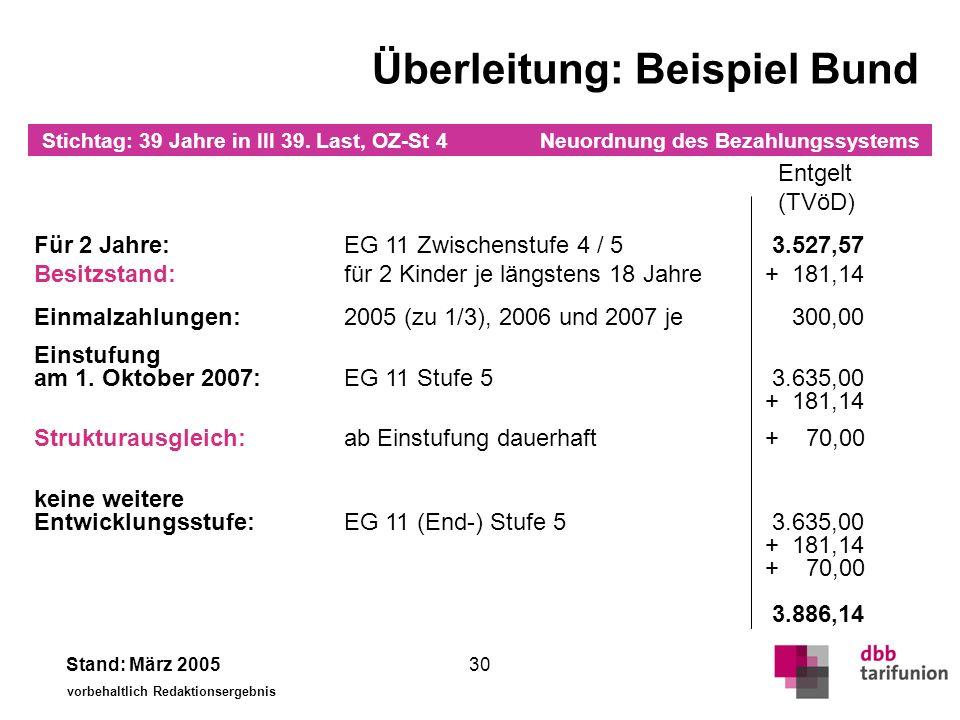 Neuordnung des Bezahlungssystems Stand: März 2005 vorbehaltlich Redaktionsergebnis 30 Entgelt (TVöD) Für 2 Jahre:EG 11 Zwischenstufe 4 / 5 3.527,57 Be