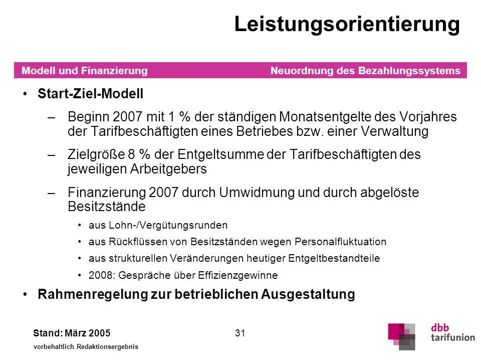 Neuordnung des Bezahlungssystems Stand: März 2005 vorbehaltlich Redaktionsergebnis 31 Start-Ziel-Modell –Beginn 2007 mit 1 % der ständigen Monatsentge
