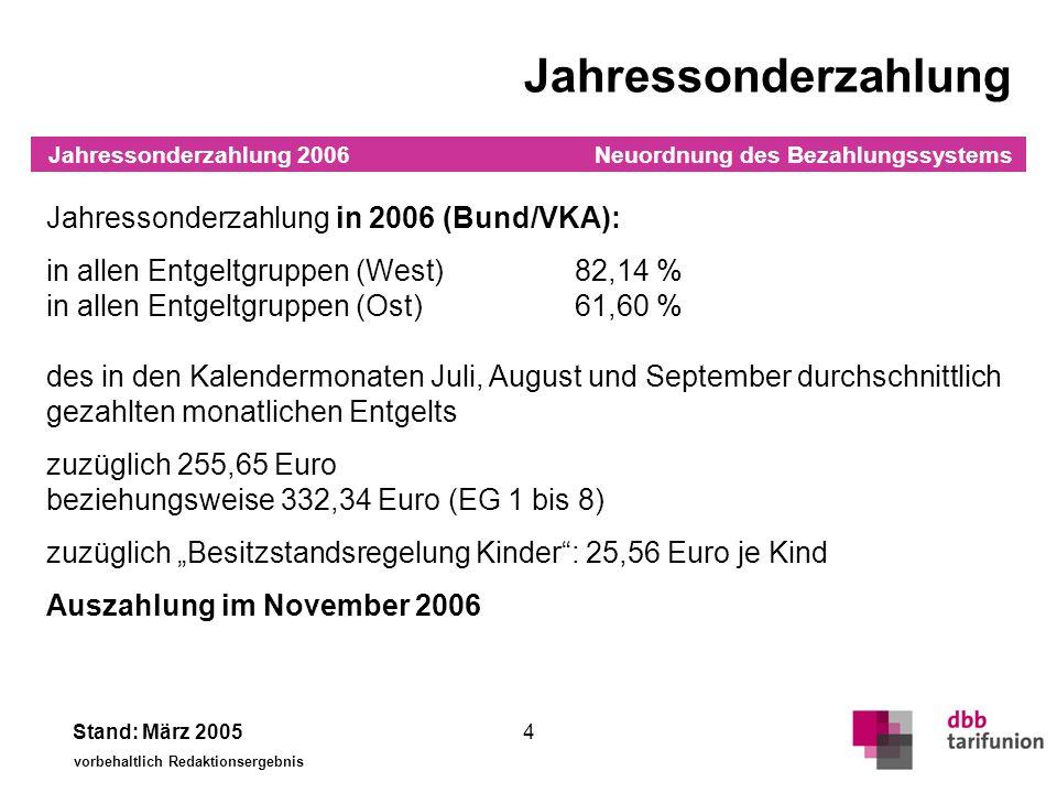 Neuordnung des Bezahlungssystems Stand: März 2005 vorbehaltlich Redaktionsergebnis 4 Jahressonderzahlung Jahressonderzahlung in 2006 (Bund/VKA): in al