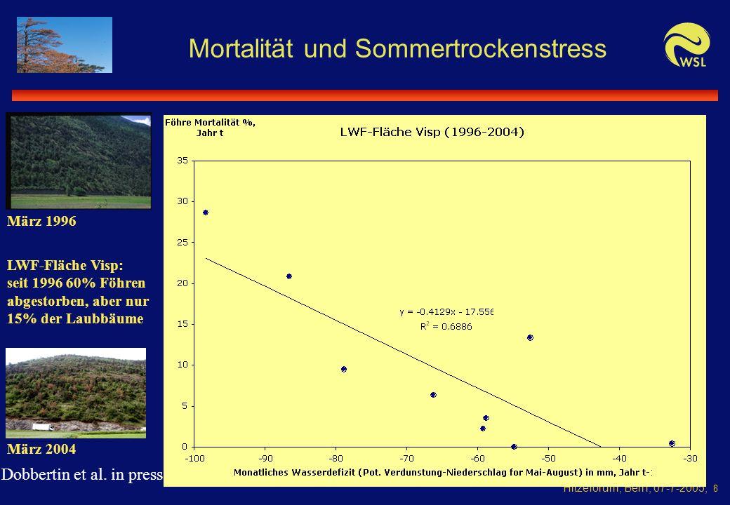 Hitzeforum, Bern, 07-7-2005, 8 Mortalität und Sommertrockenstress Dobbertin et al.