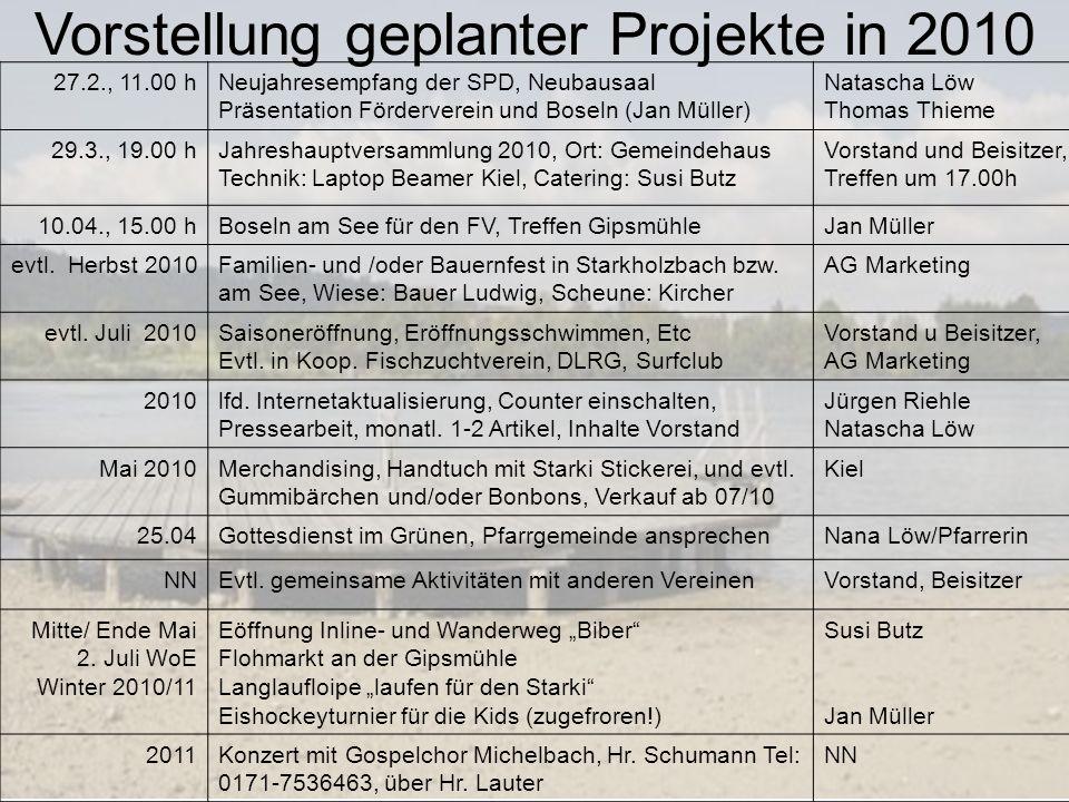 27.2., 11.00 hNeujahresempfang der SPD, Neubausaal Präsentation Förderverein und Boseln (Jan Müller) Natascha Löw Thomas Thieme 29.3., 19.00 hJahresha
