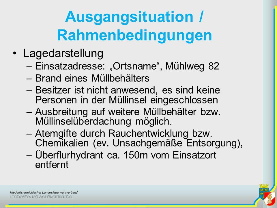 Ausgangsituation / Rahmenbedingungen Meldebild –Die Feuerwehr Ortsname wird am 8.