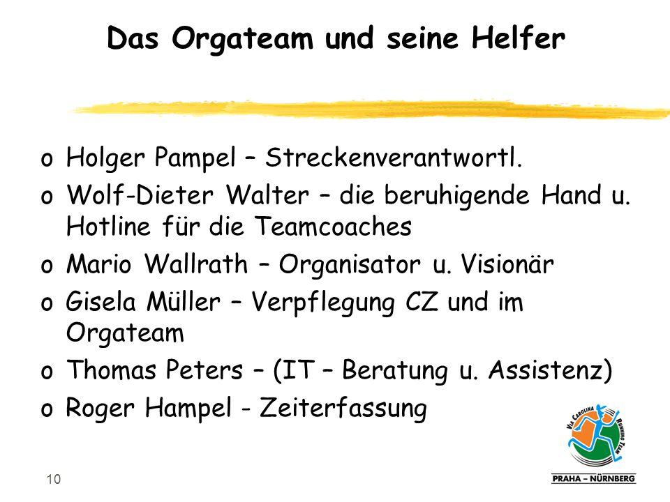10 oHolger Pampel – Streckenverantwortl. oWolf-Dieter Walter – die beruhigende Hand u.