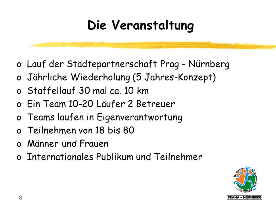 3 oLauf der Städtepartnerschaft Prag - Nürnberg oJährliche Wiederholung (5 Jahres-Konzept) oStaffellauf 30 mal ca.