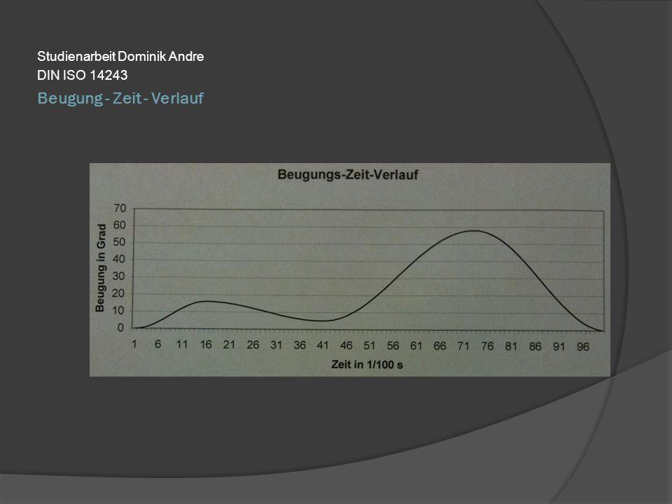 Beugung - Zeit - Verlauf Studienarbeit Dominik Andre DIN ISO 14243
