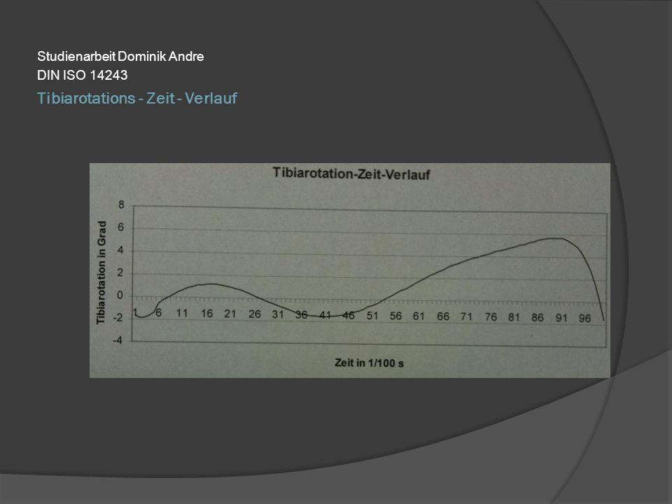 Tibiarotations - Zeit - Verlauf Studienarbeit Dominik Andre DIN ISO 14243