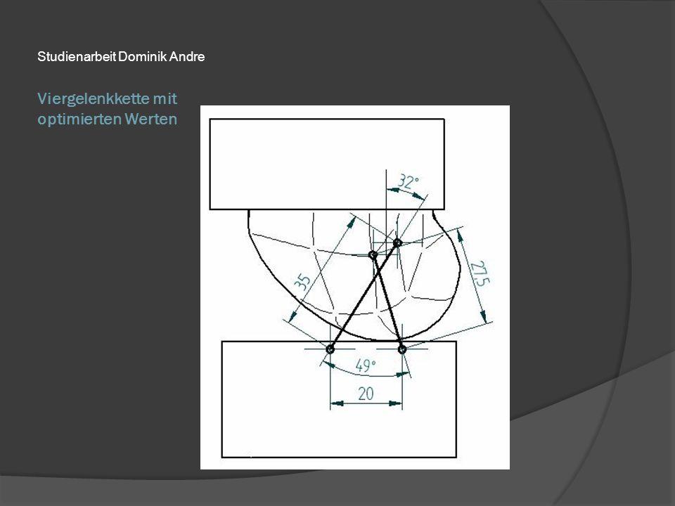 Viergelenkkette mit optimierten Werten Studienarbeit Dominik Andre