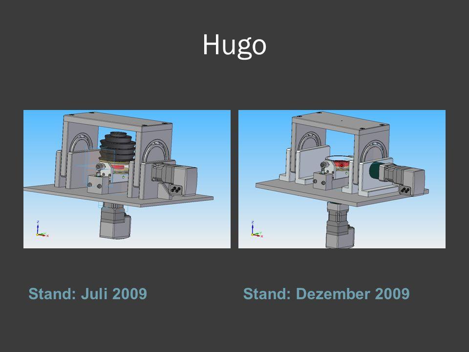 Hugo Stand: Juli 2009Stand: Dezember 2009