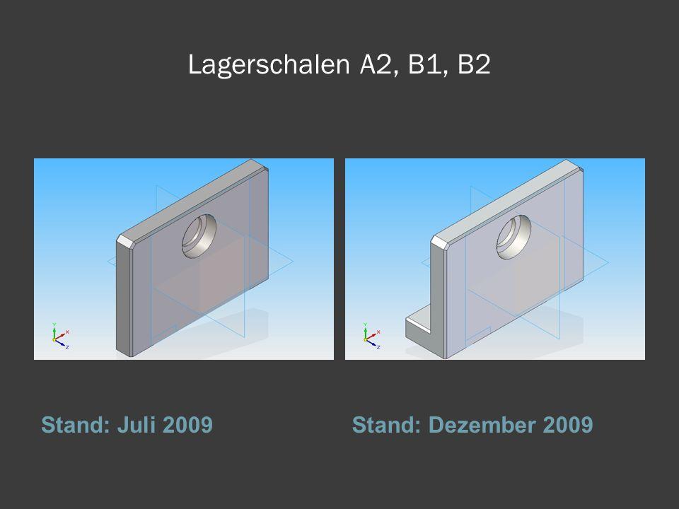 Lagerschalen A2, B1, B2 Stand: Juli 2009Stand: Dezember 2009