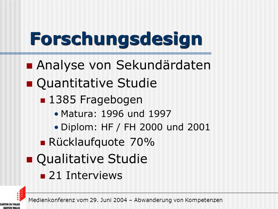 Medienkonferenz vom 29. Juni 2004 – Abwanderung von Kompetenzen Forschungsdesign Analyse von Sekundärdaten Quantitative Studie 1385 Fragebogen Matura: