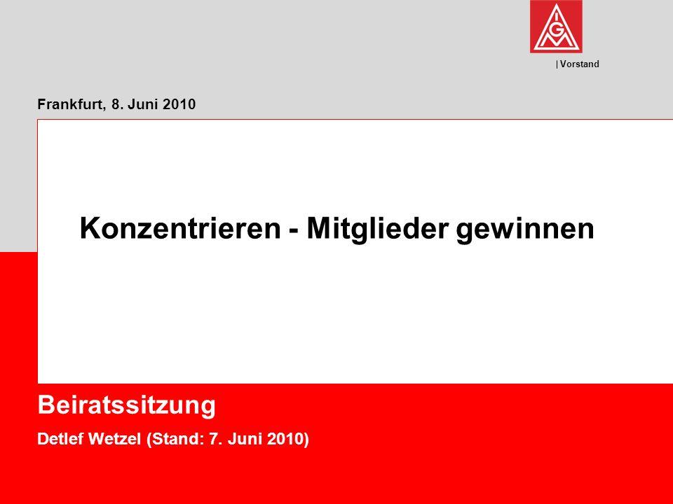 Vorstand Beiratssitzung Detlef Wetzel (Stand: 7. Juni 2010) Konzentrieren - Mitglieder gewinnen Frankfurt, 8. Juni 2010