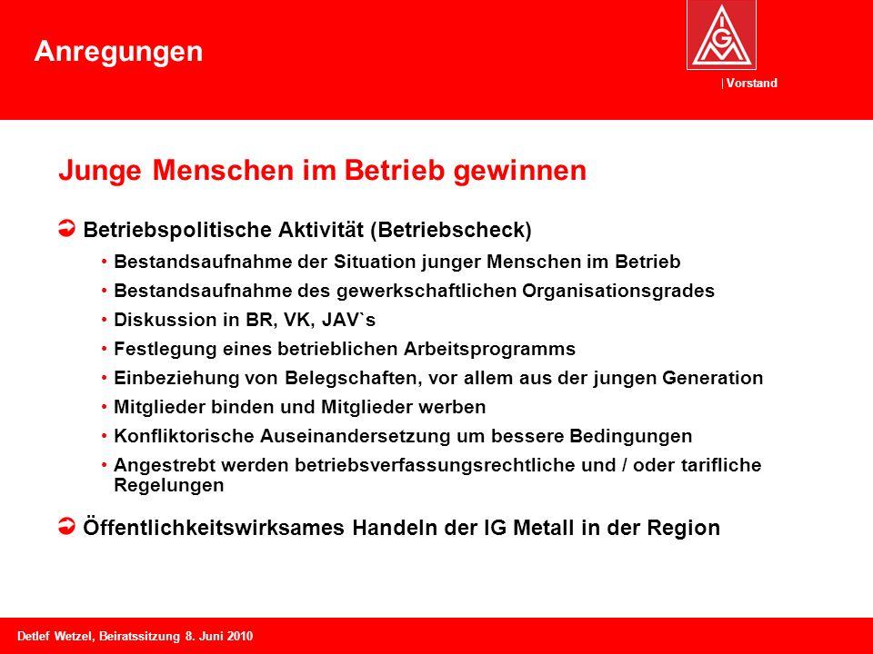 Vorstand Detlef Wetzel, Beiratssitzung 8. Juni 2010 Junge Menschen im Betrieb gewinnen Betriebspolitische Aktivität (Betriebscheck) Bestandsaufnahme d