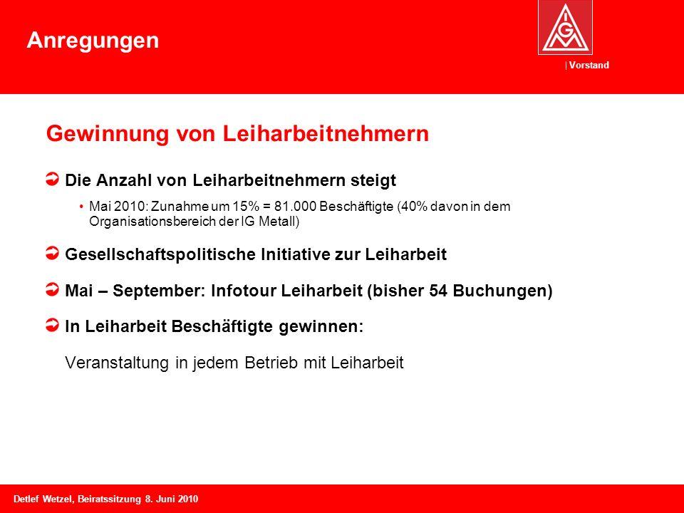 Vorstand Detlef Wetzel, Beiratssitzung 8. Juni 2010 Gewinnung von Leiharbeitnehmern Die Anzahl von Leiharbeitnehmern steigt Mai 2010: Zunahme um 15% =