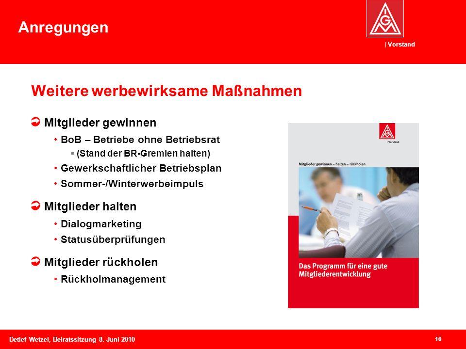 Vorstand Detlef Wetzel, Beiratssitzung 8. Juni 2010 16 Weitere werbewirksame Maßnahmen Mitglieder gewinnen BoB – Betriebe ohne Betriebsrat (Stand der