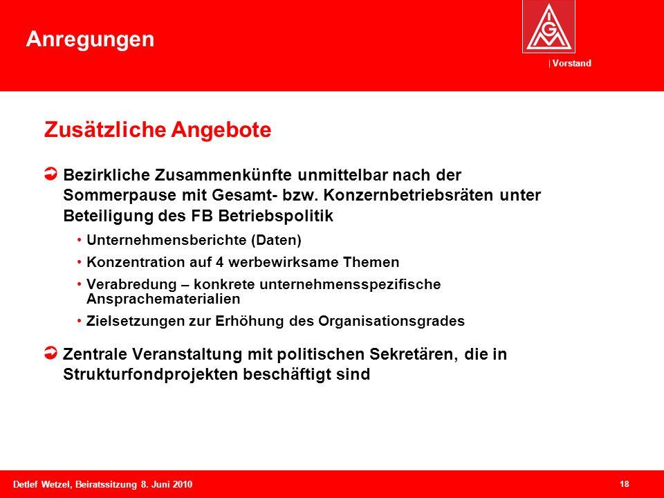 Vorstand Detlef Wetzel, Beiratssitzung 8. Juni 2010 Zusätzliche Angebote Bezirkliche Zusammenkünfte unmittelbar nach der Sommerpause mit Gesamt- bzw.