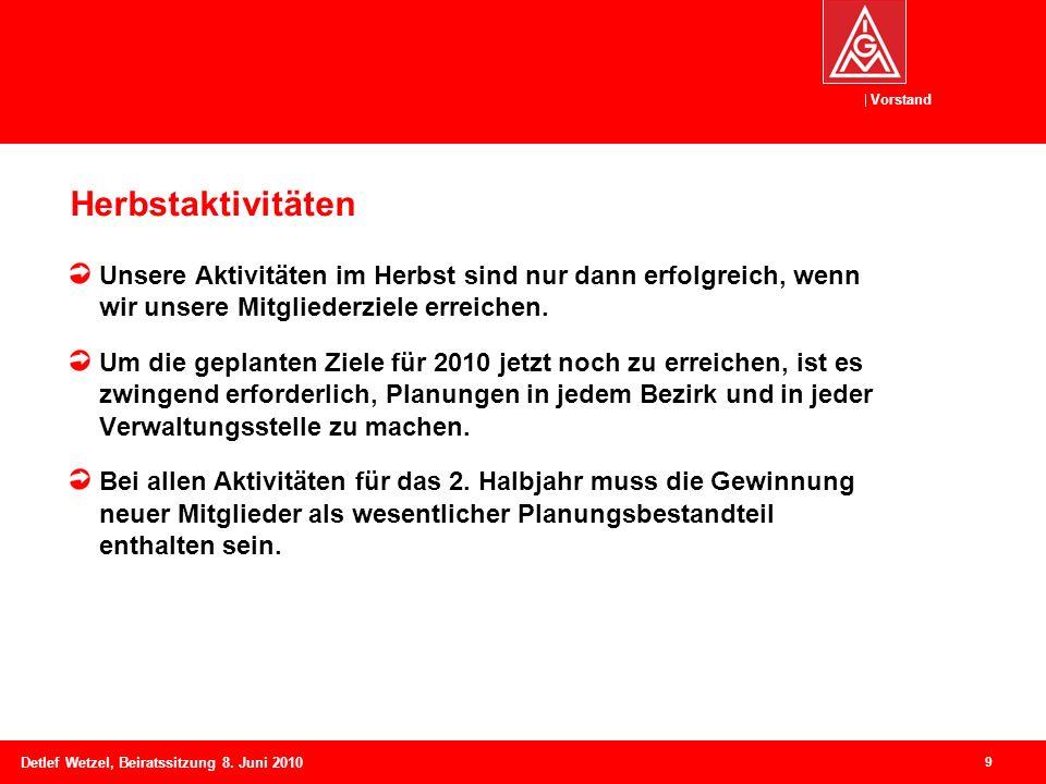 Vorstand Detlef Wetzel, Beiratssitzung 8. Juni 2010 Herbstaktivitäten Unsere Aktivitäten im Herbst sind nur dann erfolgreich, wenn wir unsere Mitglied