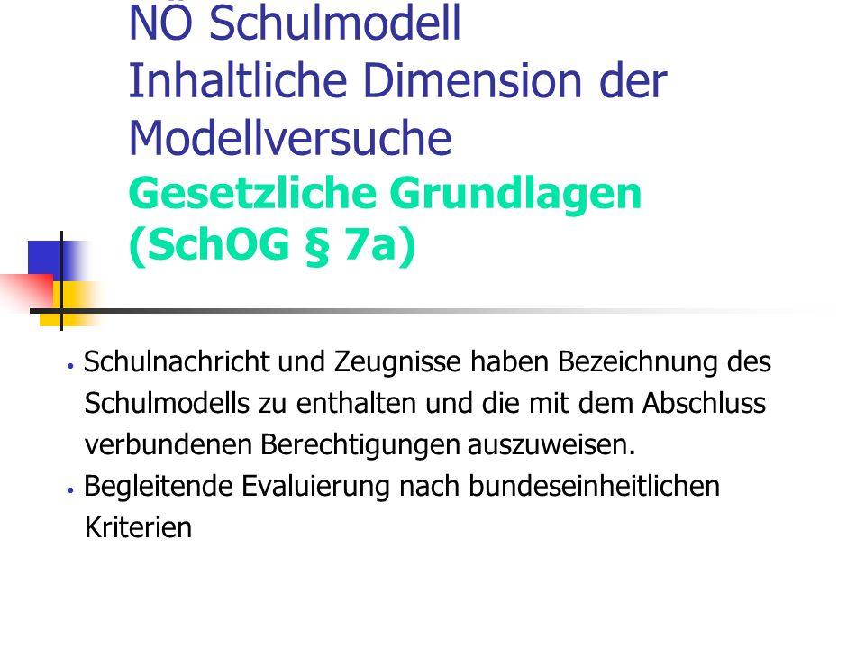 NÖ Schulmodell Inhaltliche Dimension der Modellversuche Gesetzliche Grundlagen (SchOG § 7a) Schulnachricht und Zeugnisse haben Bezeichnung des Schulmodells zu enthalten und die mit dem Abschluss verbundenen Berechtigungen auszuweisen.