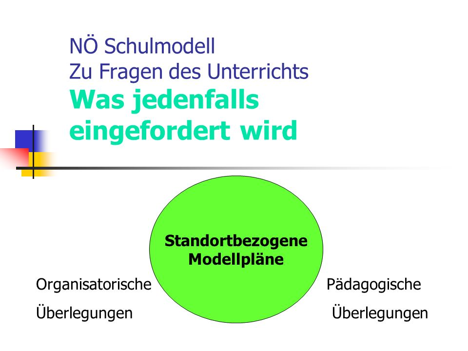 Organisatorische Pädagogische Überlegungen Standortbezogene Modellpläne