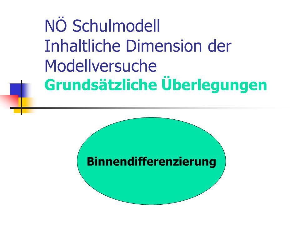 NÖ Schulmodell Inhaltliche Dimension der Modellversuche Grundsätzliche Überlegungen Binnen differenzierung Binnendifferenzierung