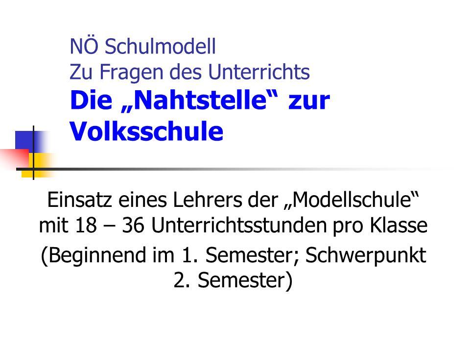Einsatz eines Lehrers der Modellschule mit 18 – 36 Unterrichtsstunden pro Klasse (Beginnend im 1.