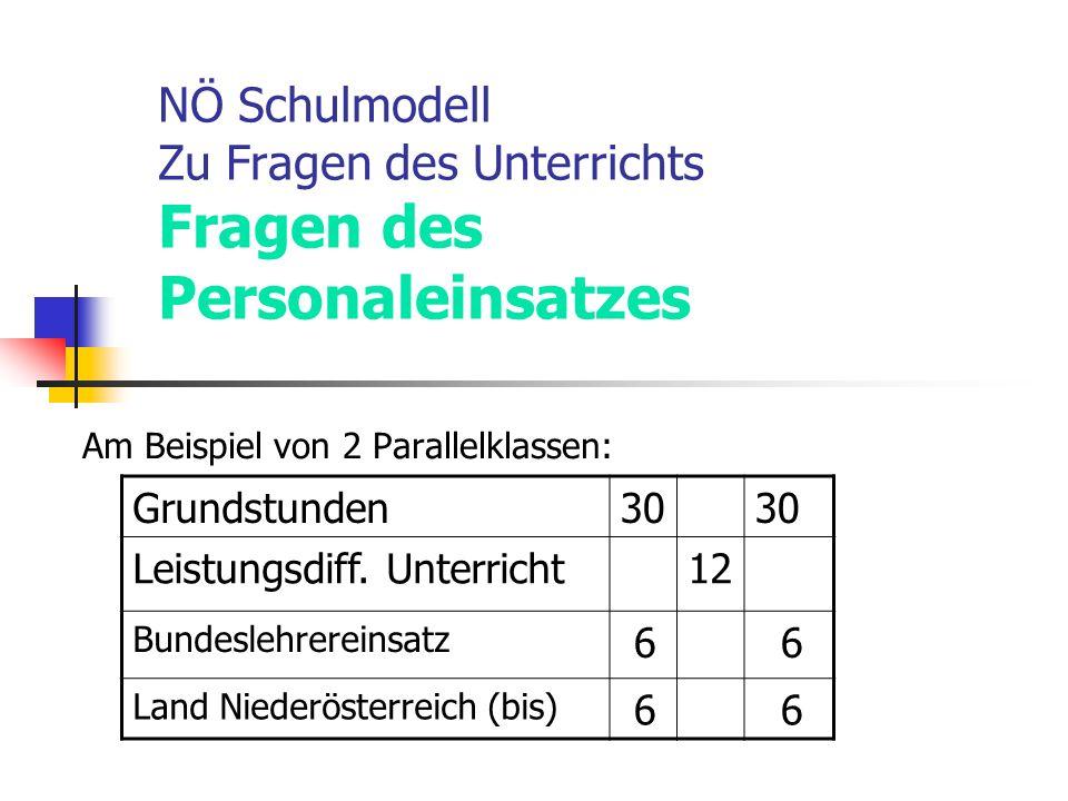 Am Beispiel von 2 Parallelklassen: Grundstunden30 Leistungsdiff.