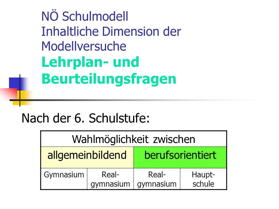 NÖ Schulmodell Inhaltliche Dimension der Modellversuche Lehrplan- und Beurteilungsfragen Nach der 6.