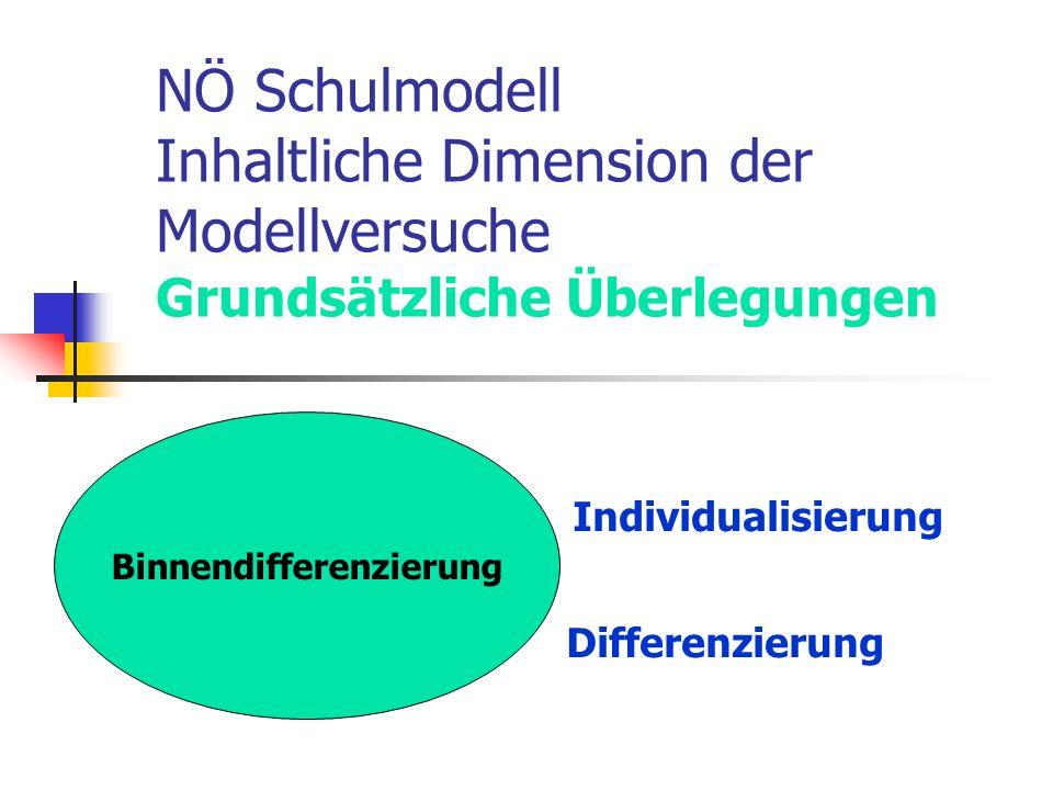 NÖ Schulmodell Inhaltliche Dimension der Modellversuche Grundsätzliche Überlegungen Individualisierung Differenzierung Binnendifferenzierung