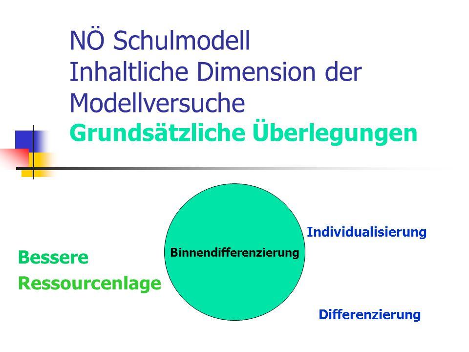 NÖ Schulmodell Inhaltliche Dimension der Modellversuche Grundsätzliche Überlegungen Individualisierung Bessere Ressourcenlage Differenzierung Binnendifferenzierung