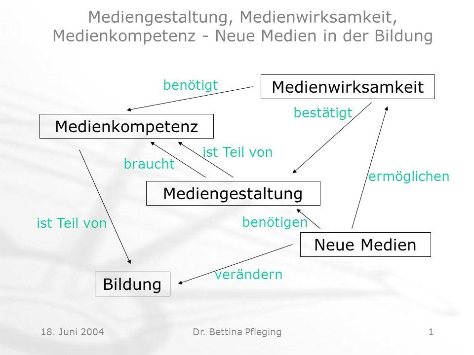 18. Juni 2004Dr. Bettina Pfleging1 Medienkompetenz Mediengestaltung braucht ist Teil von Medienwirksamkeit bestätigt benötigt Neue Medien Bildung ermö