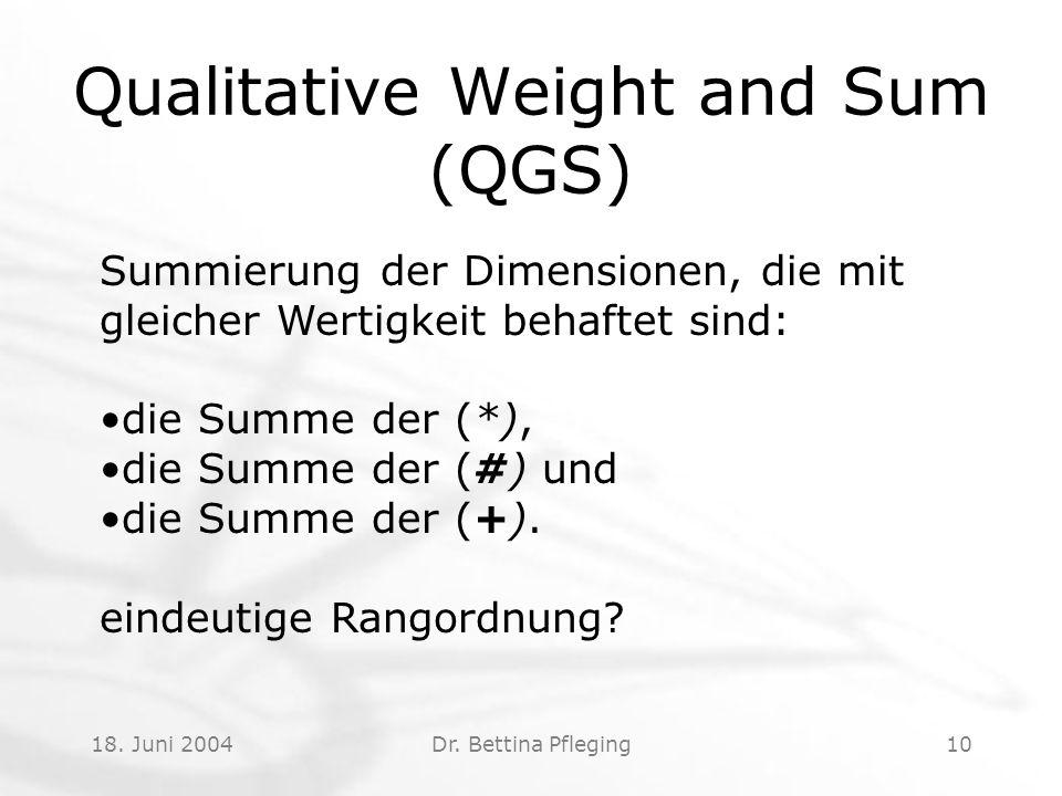 18. Juni 2004Dr. Bettina Pfleging10 Qualitative Weight and Sum (QGS) Summierung der Dimensionen, die mit gleicher Wertigkeit behaftet sind: die Summe