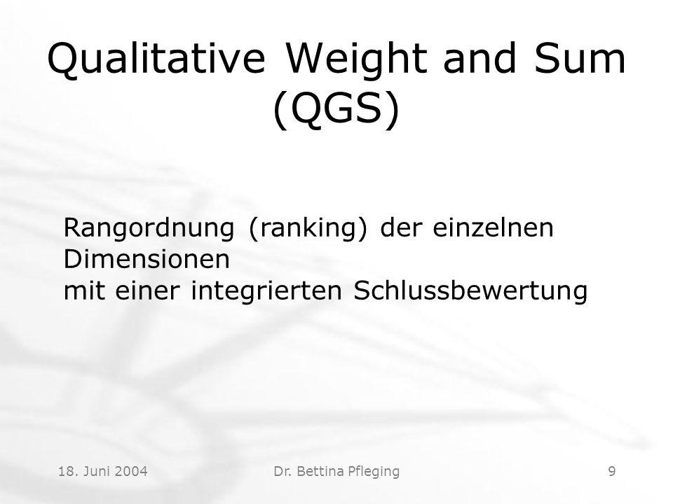 18. Juni 2004Dr. Bettina Pfleging9 Qualitative Weight and Sum (QGS) Rangordnung (ranking) der einzelnen Dimensionen mit einer integrierten Schlussbewe