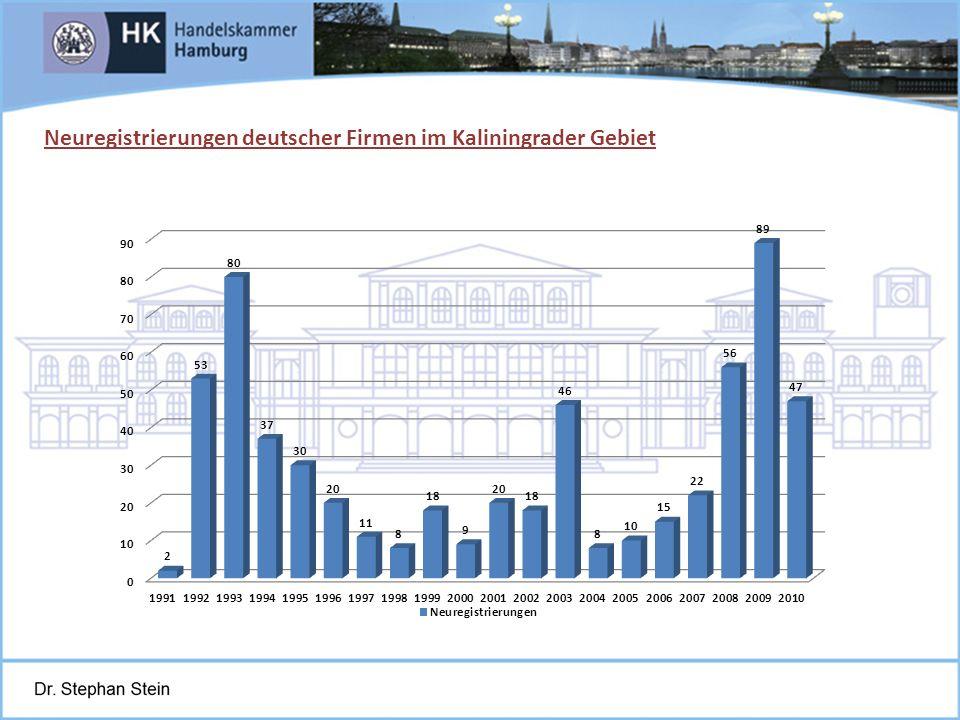 Juni 2004St. Petersburg, Schmidt-Trenz Neuregistrierungen deutscher Firmen im Kaliningrader Gebiet