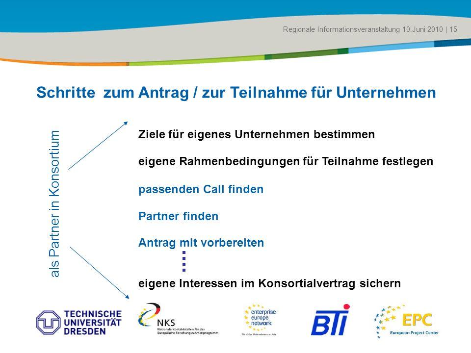 Regionale Informationsveranstaltung 10.Juni 2010 | 15 Ziele für eigenes Unternehmen bestimmen eigene Rahmenbedingungen für Teilnahme festlegen passend