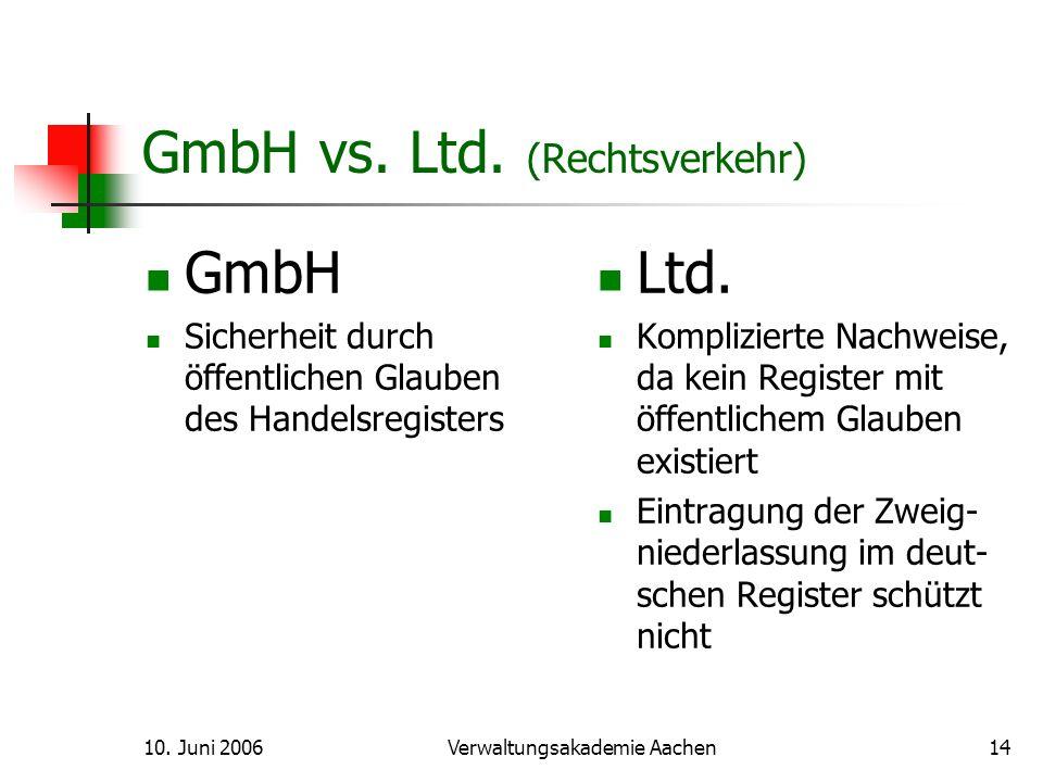 10.Juni 2006Verwaltungsakademie Aachen15 GmbH vs.
