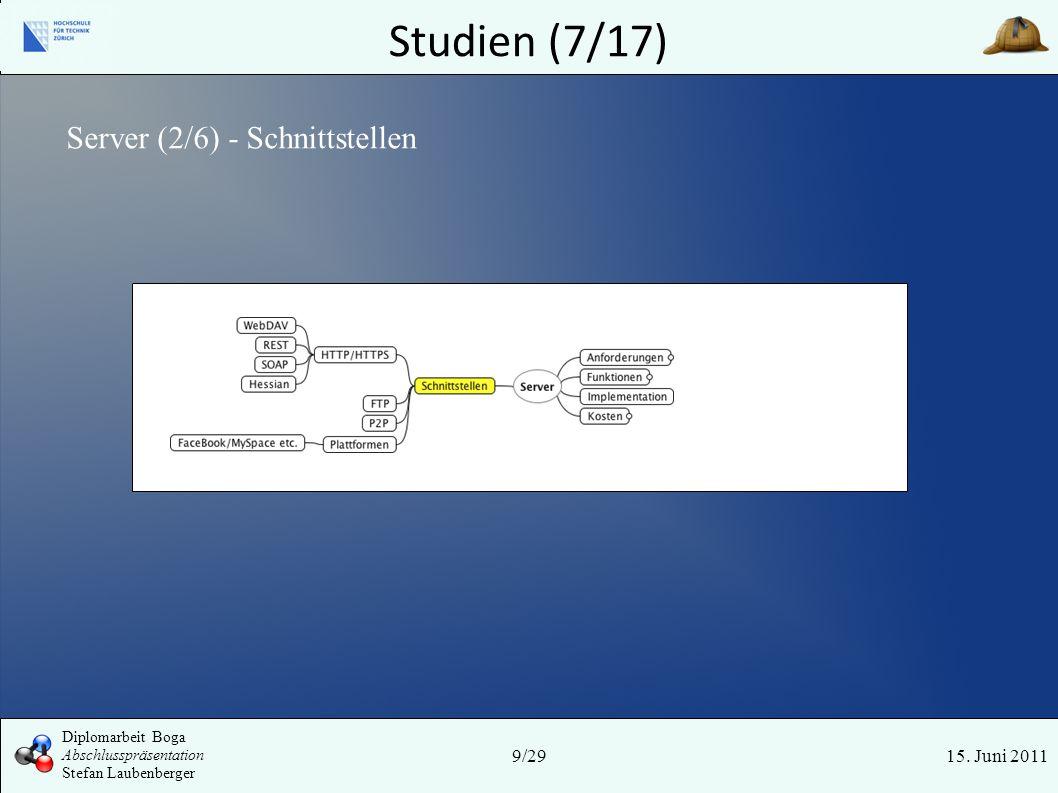 Studien (7/17) 15. Juni 2011 Server (2/6) - Schnittstellen 9/29 Diplomarbeit Boga Abschlusspräsentation Stefan Laubenberger
