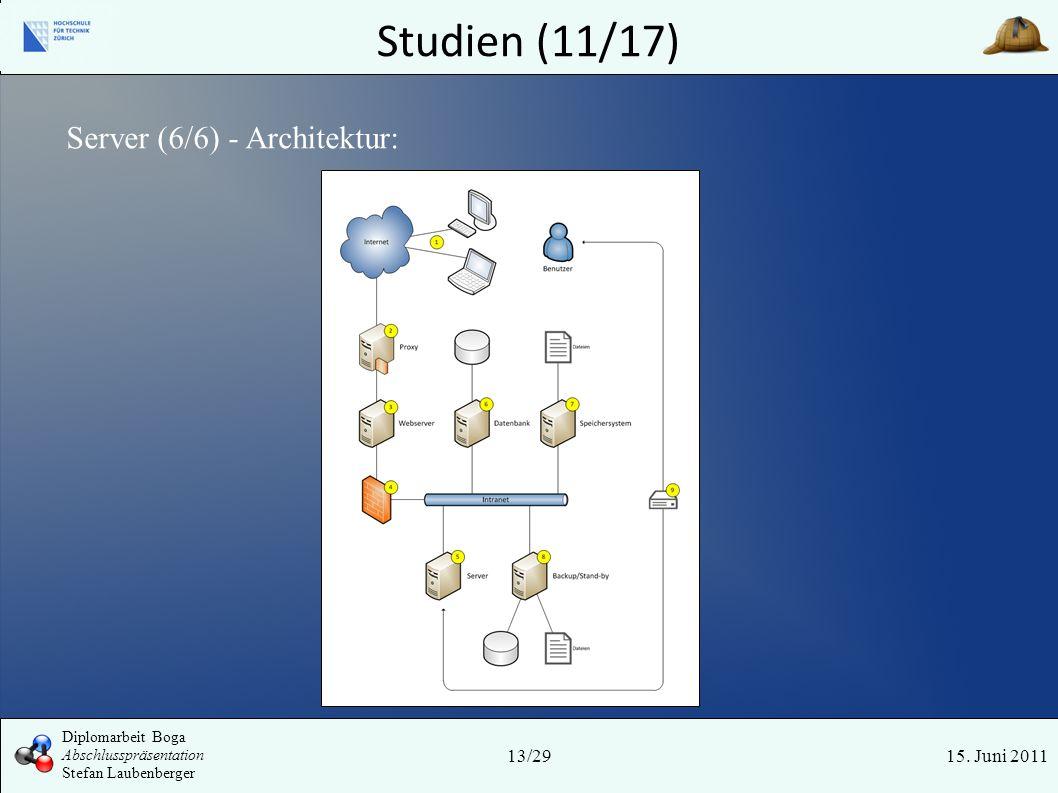 Studien (11/17) 15. Juni 2011 Server (6/6) - Architektur: 13/29 Diplomarbeit Boga Abschlusspräsentation Stefan Laubenberger
