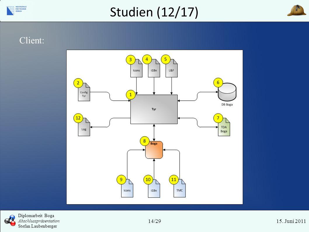 Studien (12/17) 15. Juni 2011 Client: 14/29 Diplomarbeit Boga Abschlusspräsentation Stefan Laubenberger