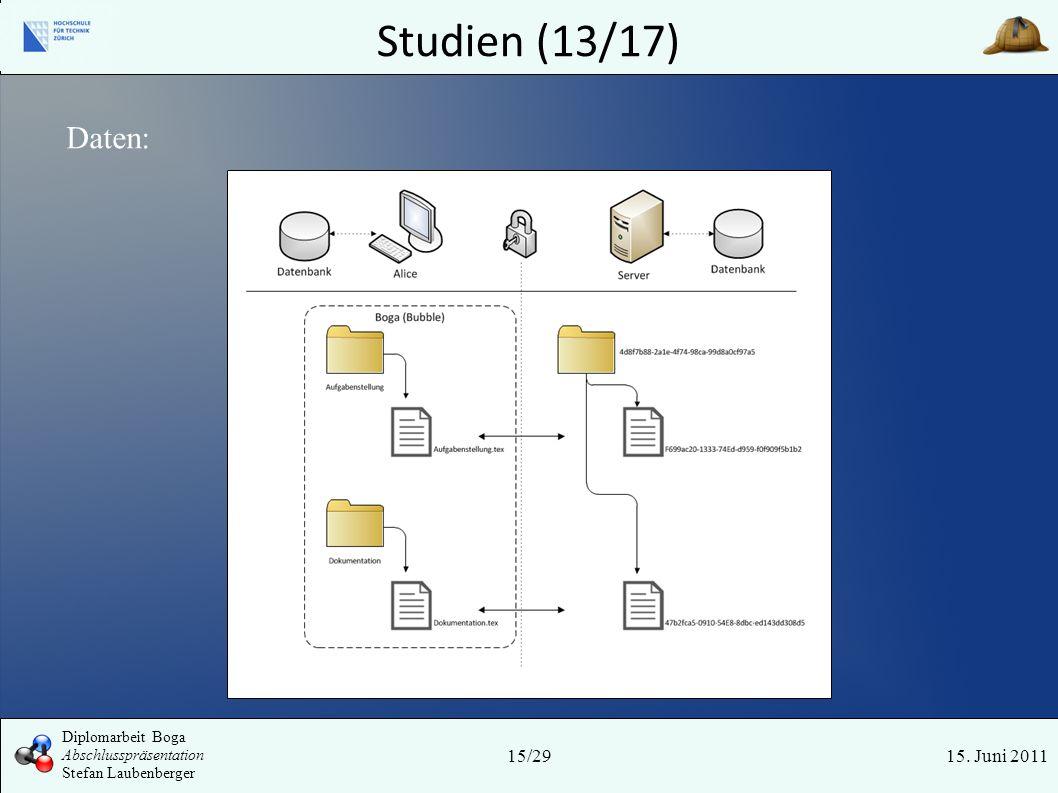 Studien (13/17) 15. Juni 2011 Daten: 15/29 Diplomarbeit Boga Abschlusspräsentation Stefan Laubenberger