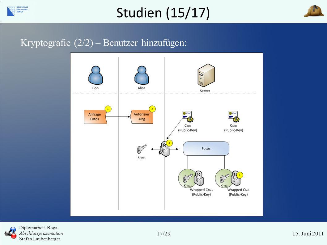 Studien (15/17) 15. Juni 2011 Kryptografie (2/2) – Benutzer hinzufügen: 17/29 Diplomarbeit Boga Abschlusspräsentation Stefan Laubenberger