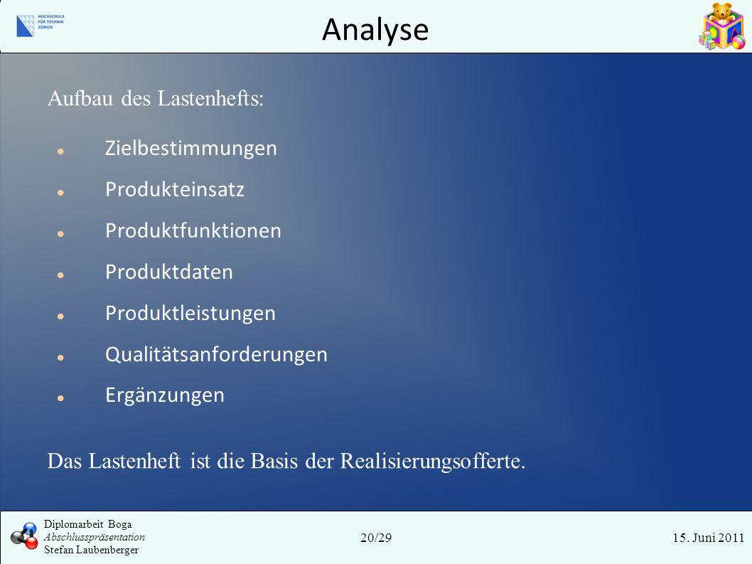 Analyse 15. Juni 201120/29 Diplomarbeit Boga Abschlusspräsentation Stefan Laubenberger Aufbau des Lastenhefts: Zielbestimmungen Produkteinsatz Produkt