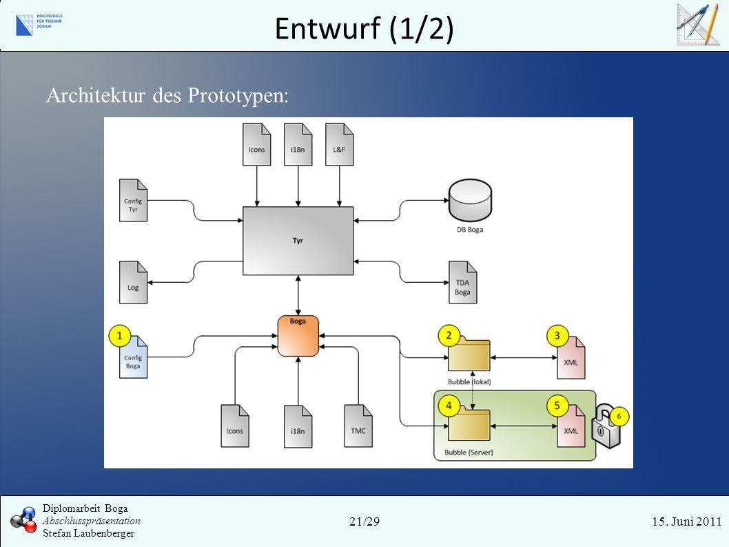 Entwurf (1/2) 15. Juni 201121/29 Diplomarbeit Boga Abschlusspräsentation Stefan Laubenberger Architektur des Prototypen: