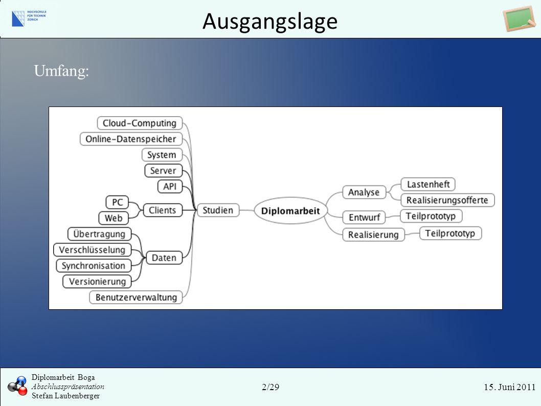 Ausgangslage 15. Juni 20112/29 Diplomarbeit Boga Abschlusspräsentation Stefan Laubenberger Umfang: