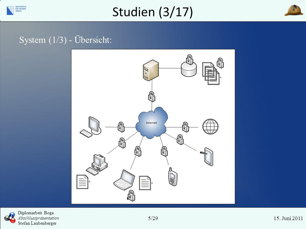 Studien (3/17) 15. Juni 2011 System (1/3) - Übersicht: 5/29 Diplomarbeit Boga Abschlusspräsentation Stefan Laubenberger